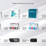 Продукты выпущенные в 2020 году